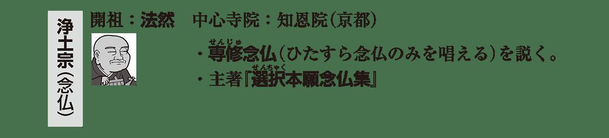 中世の文化5 ポイント1 浄土宗 浄土宗のアイコンは残す