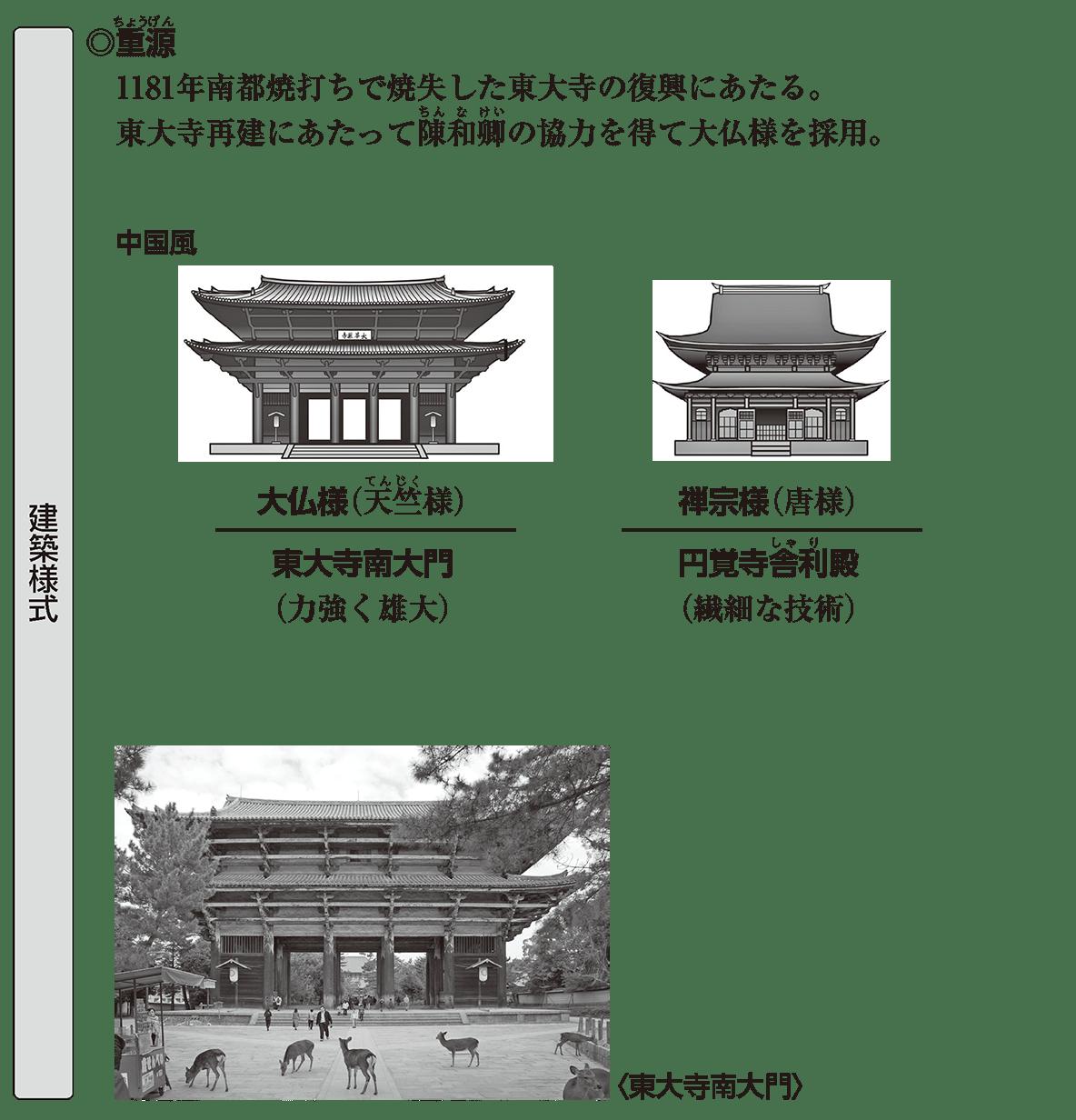 中世の文化8 ポイント1 建築様式