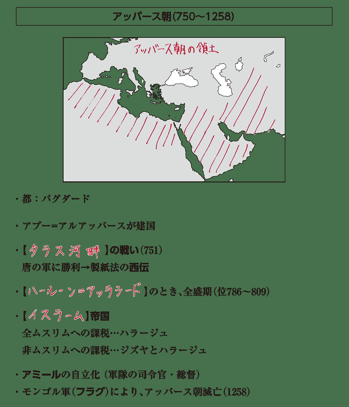 高校世界史 イスラーム世界2 ポ3 答え全部