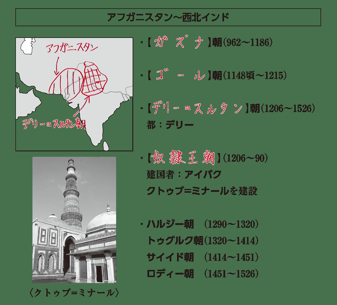 高校世界史 イスラーム世界4 ポ3 答え全部
