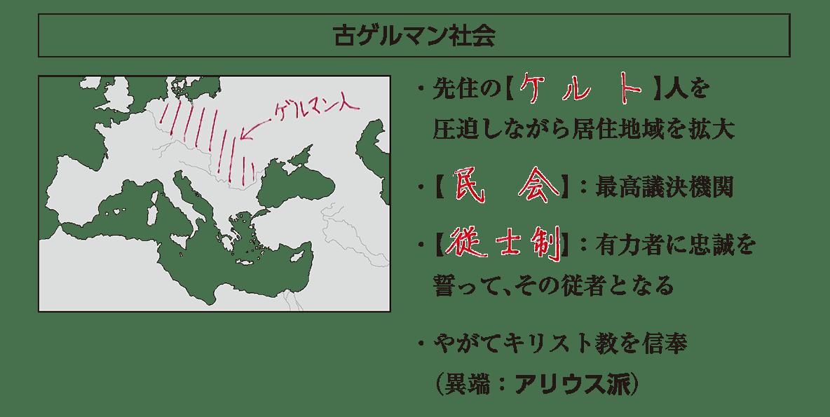 高校世界史 中世ヨーロッパ世界の成立1 答え入り