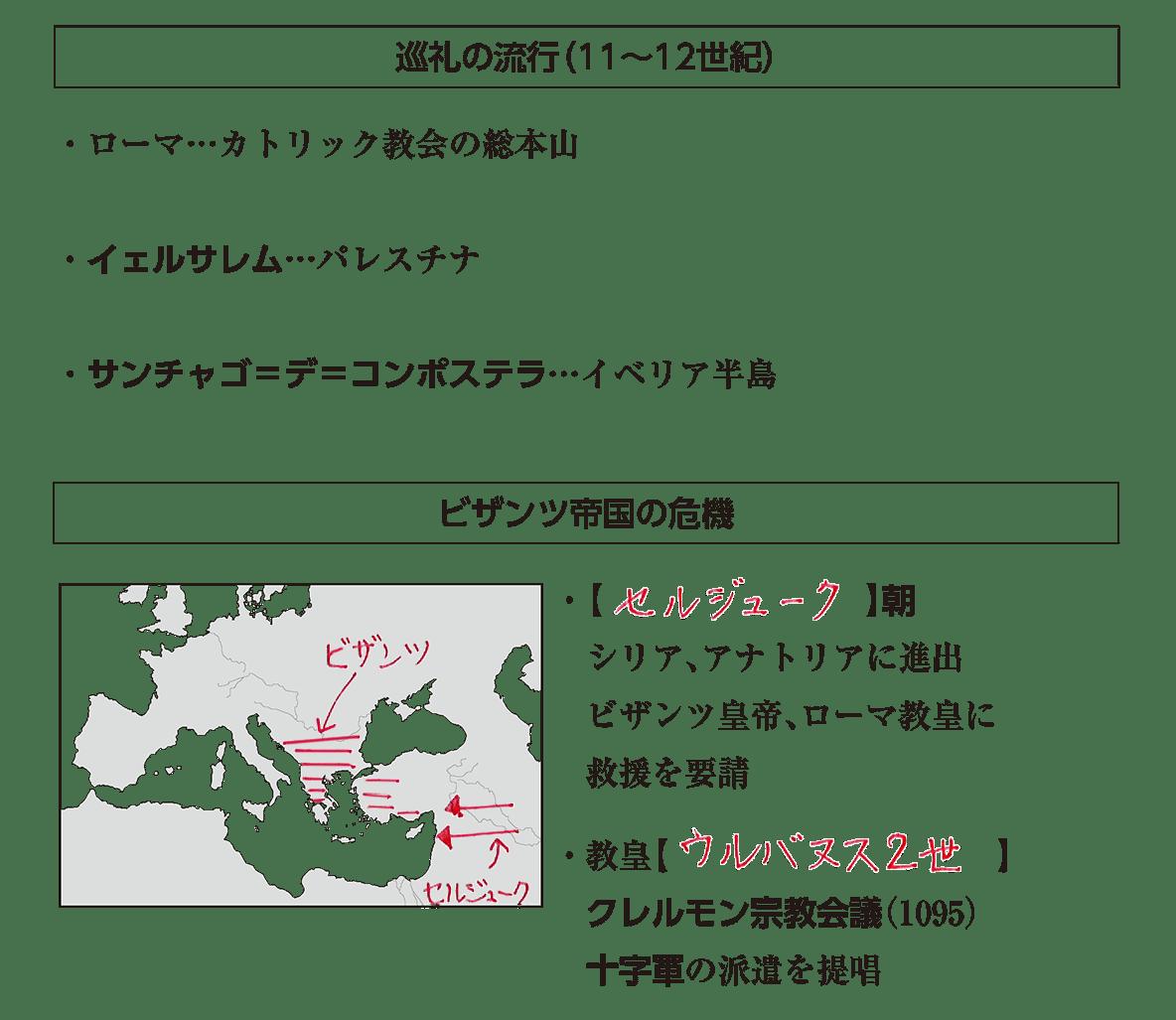 高校世界史 中世ヨーロッパ世界の展開3 ポ2 答え全部
