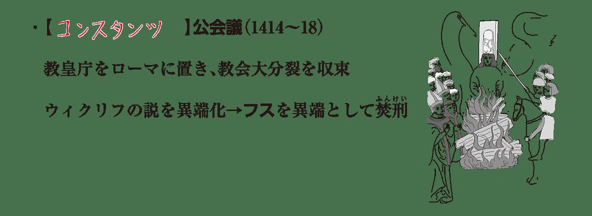 コンスタンツ公会議~ラストまで/ppt参照