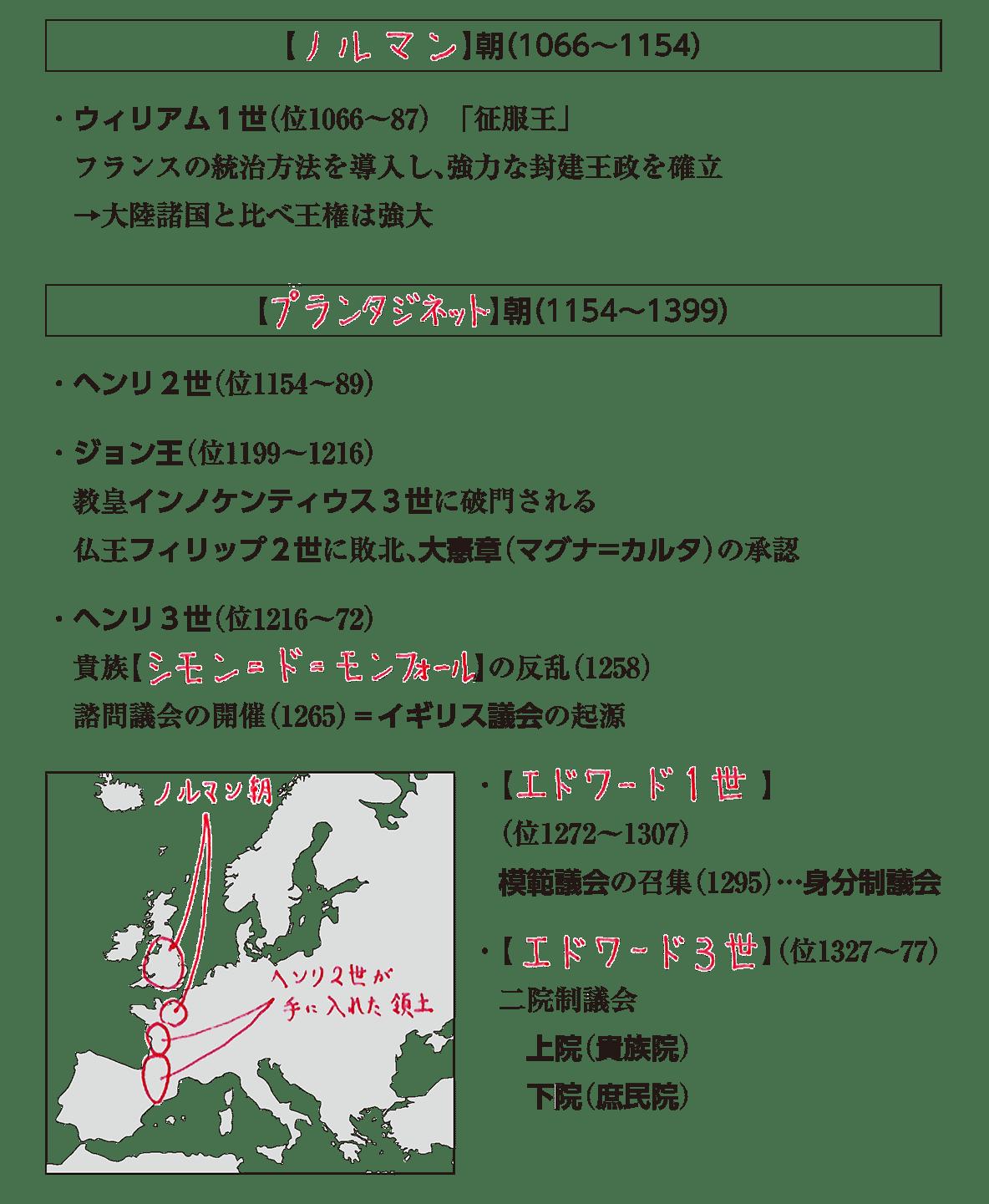 高校世界史 中世ヨーロッパ世界の各国史1 ポ1 答え全部