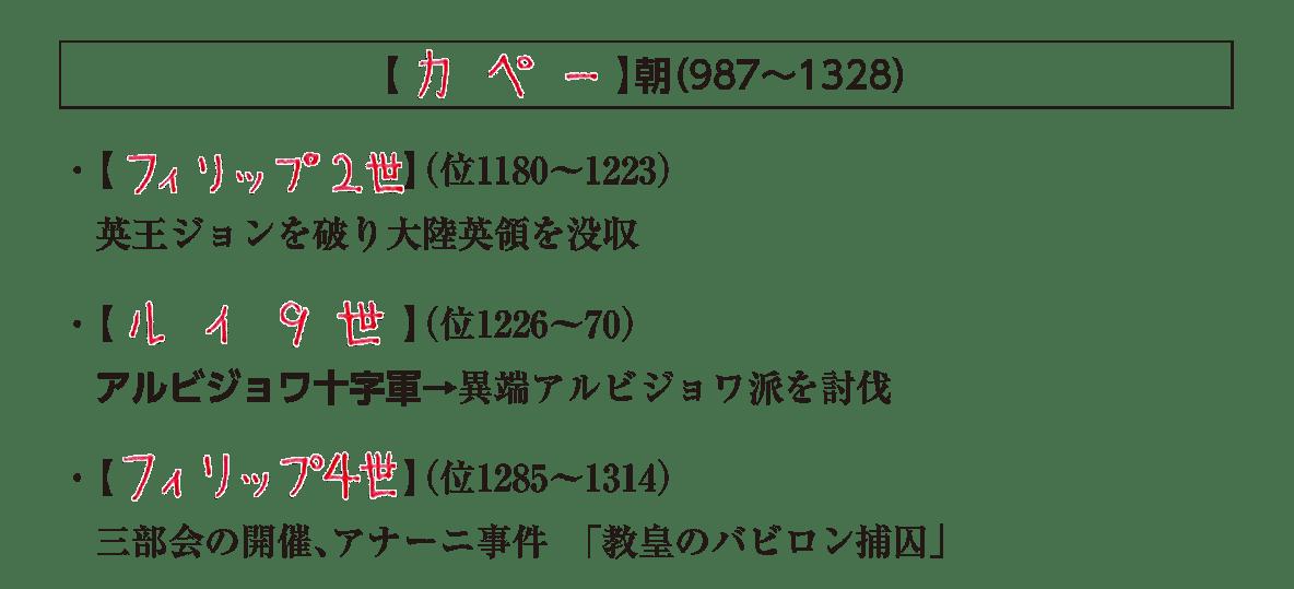 高校世界史 中世ヨーロッパ世界の各国史1 ポ2 答え全部