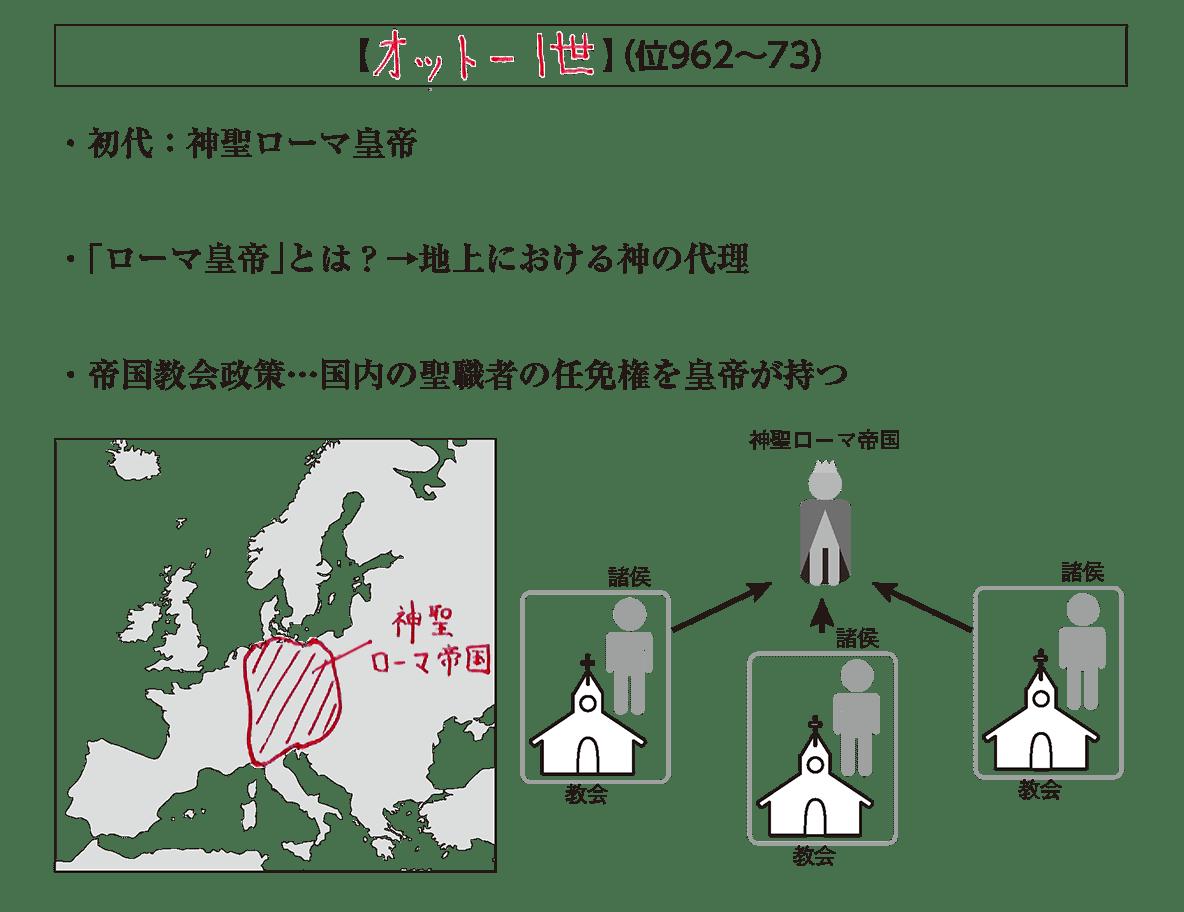 高校世界史 中世ヨーロッパ世界の各国史2 ポ1 答え全部