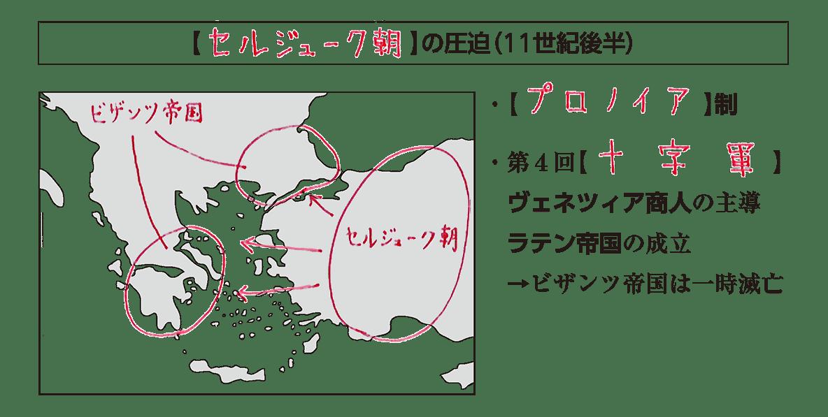 ポ3前半「セルジューク朝の圧迫」の項目/答えアリ、地図アリ