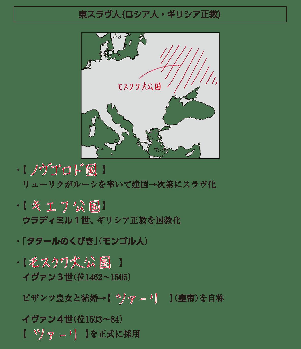 高校世界史 中世ヨーロッパ世界の各国史5 ポ3 答え全部