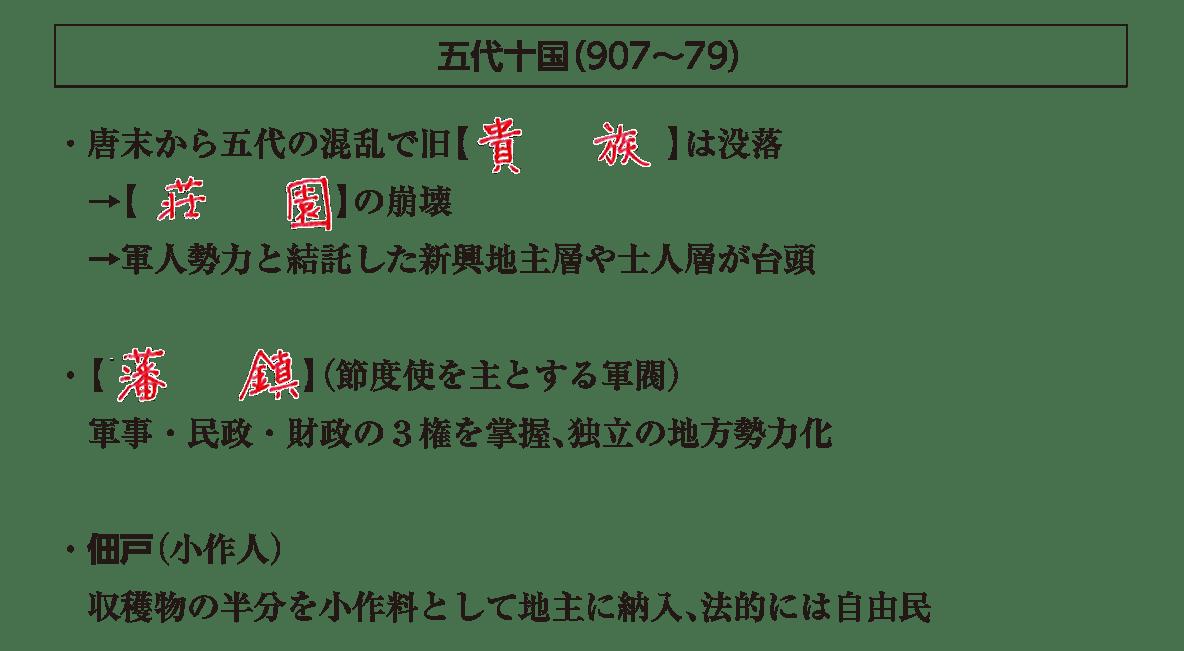 高校世界史 東アジア世界の展開1 ポ2 答え全部