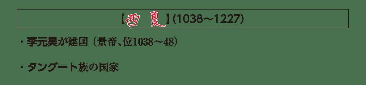 ポ1/「西夏」の項目/答え入り