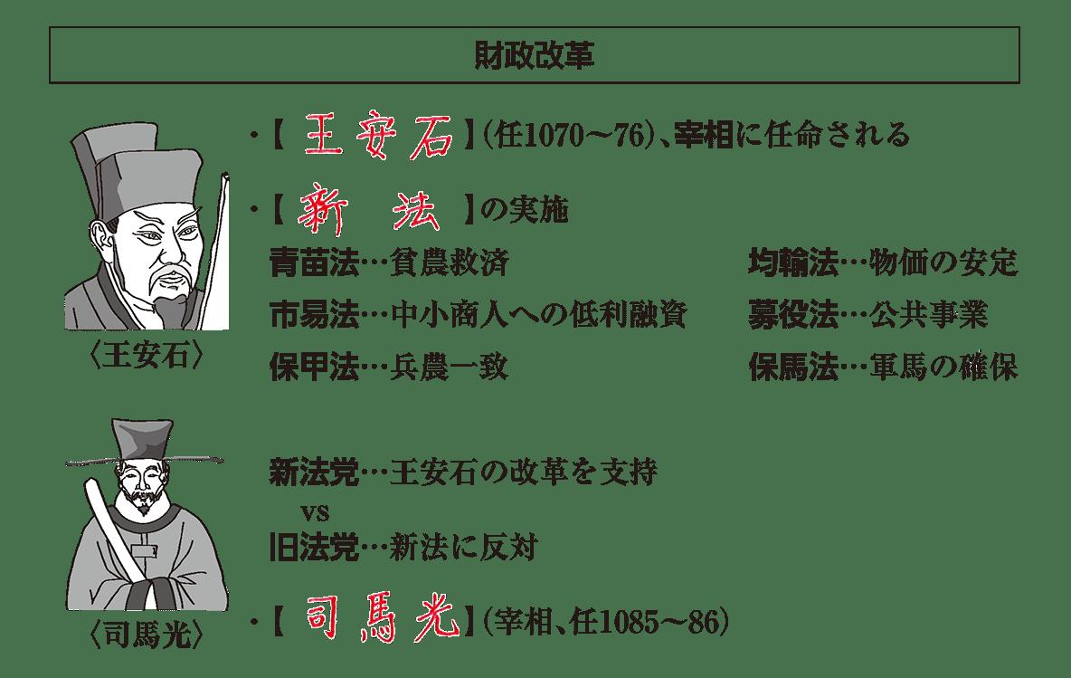 高校世界史 東アジア世界の展開2 ポ2 答え全部