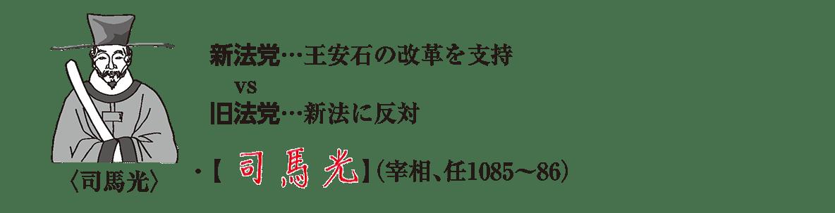 image02の続き/司馬光のイラスト+右側テキスト/新法党~最後まで/答えアリ
