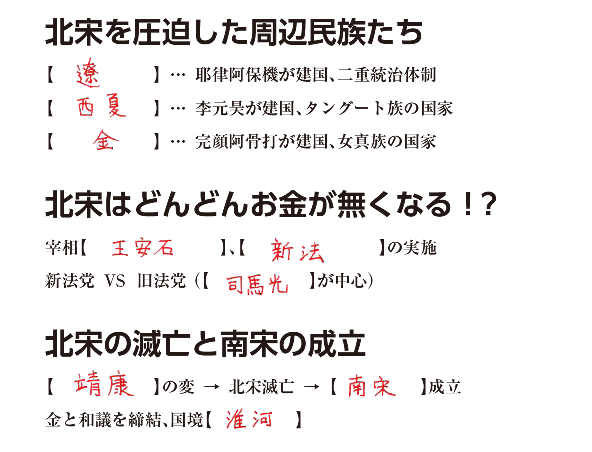 高校世界史 東アジア世界の展開2 練習