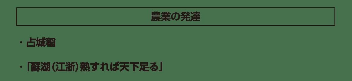 ポ2「農業の発達」の項目