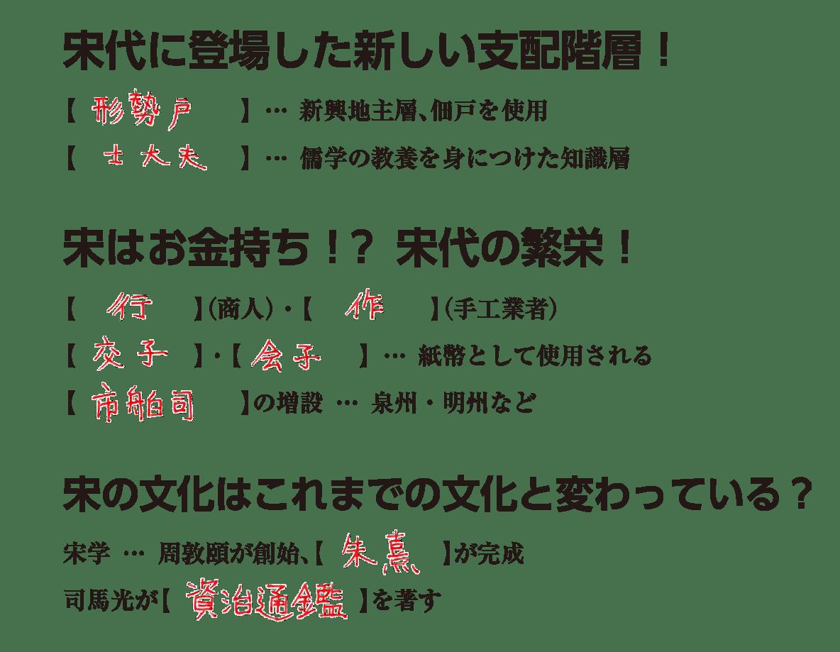 高校世界史 東アジア世界の展開3 練習