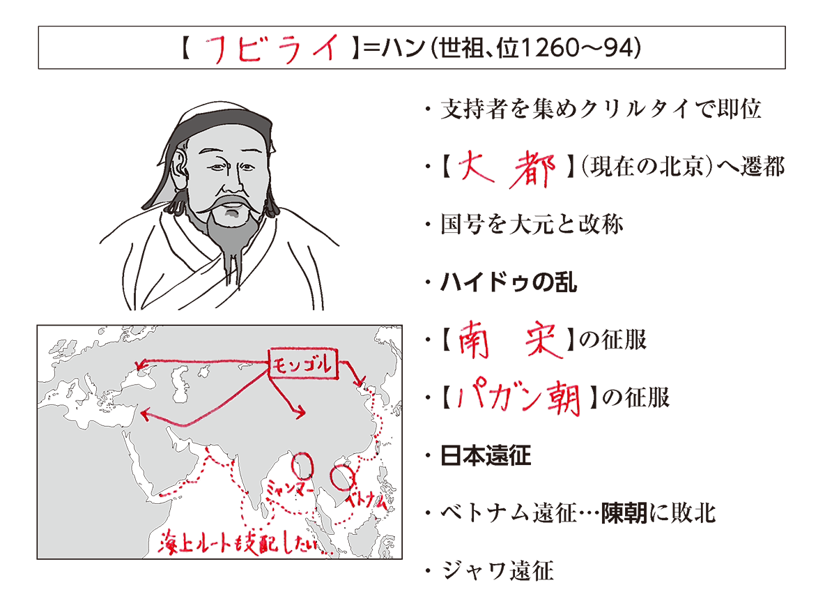 高校世界史 東アジア世界の展開4 ポ3 答え全部