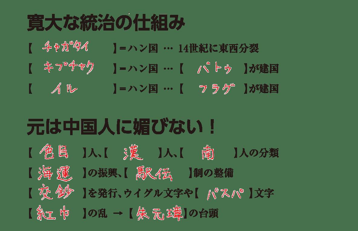 高校世界史 東アジア世界の展開5 練習