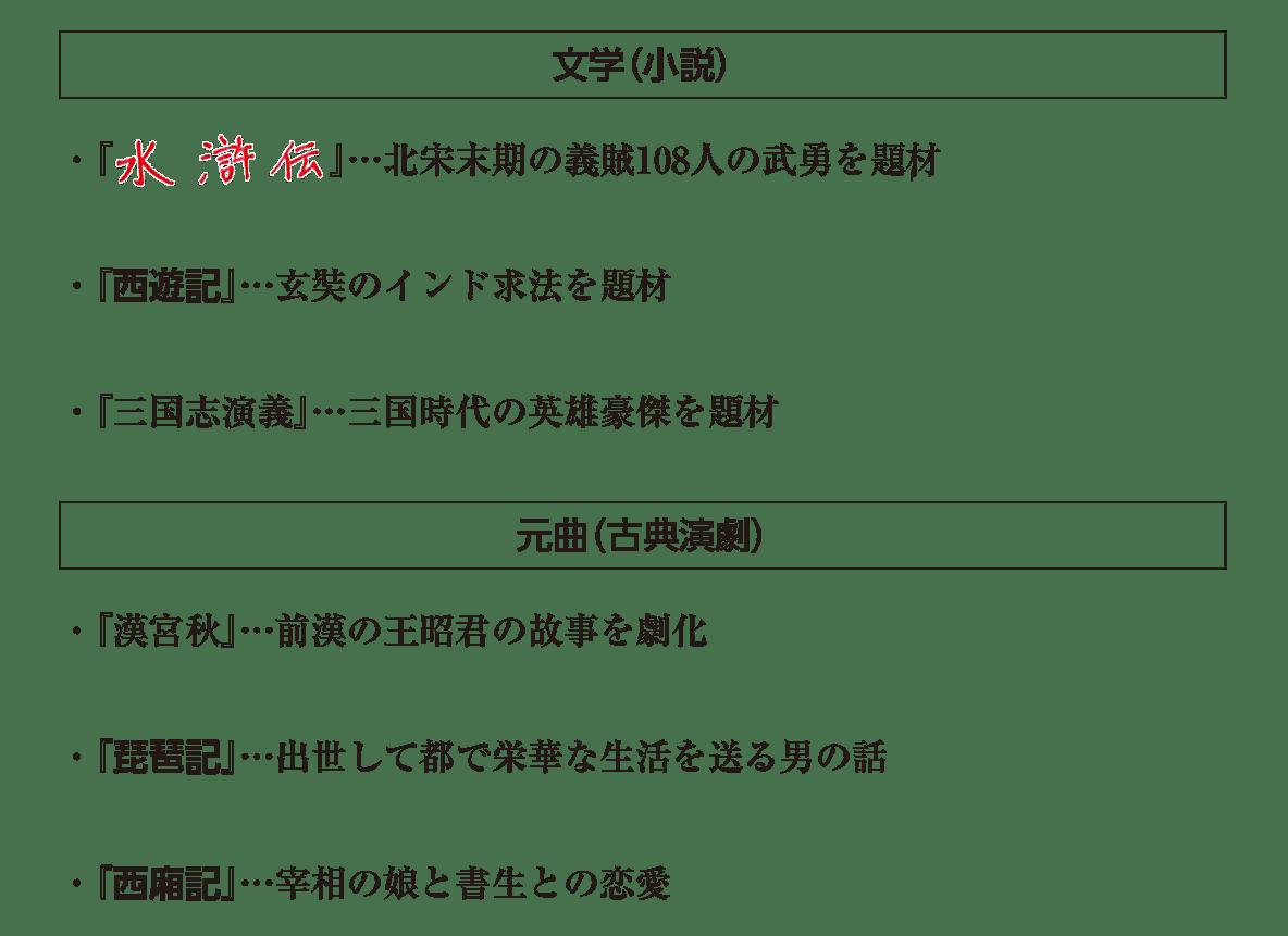 高校世界史 東アジア世界の展開6 ポ1 答え全部