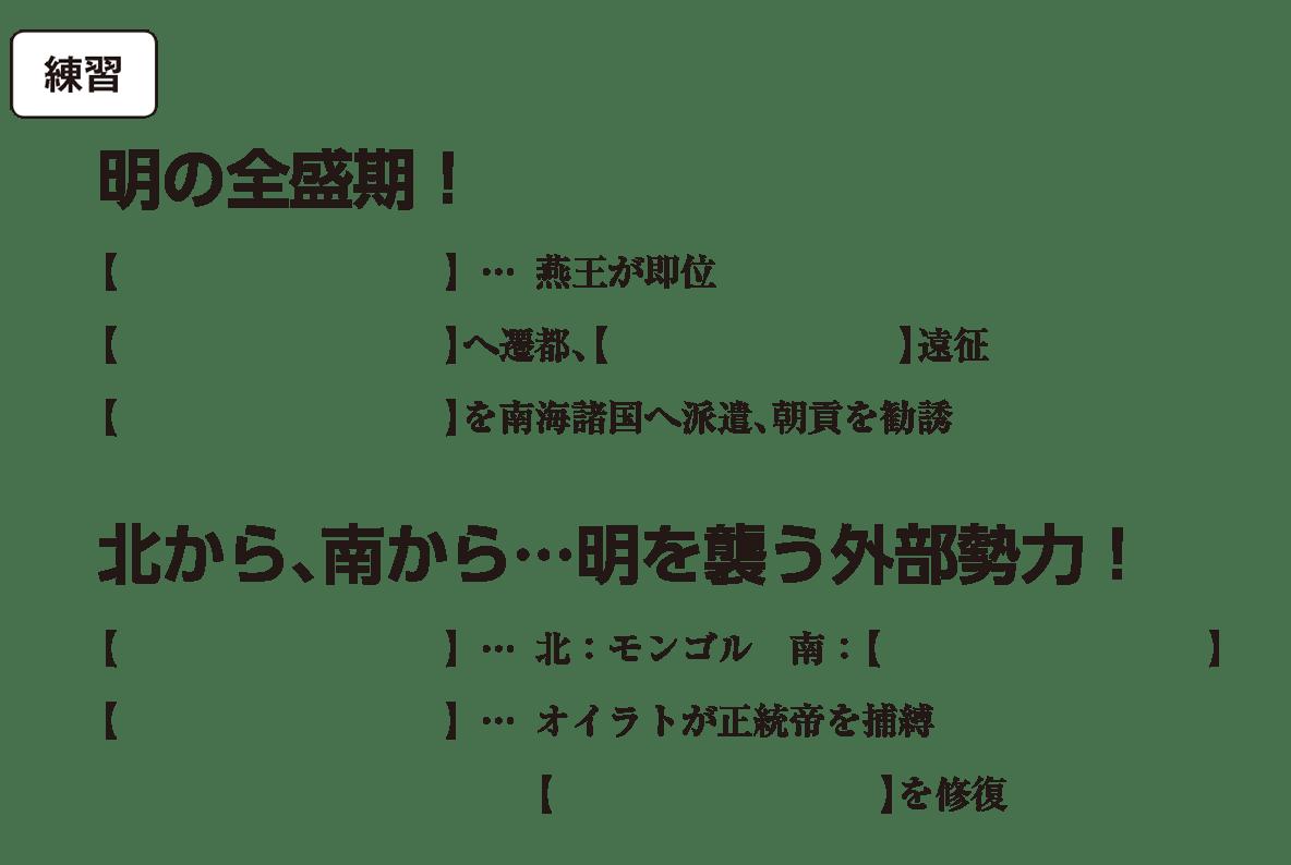 高校世界史 明・清の時代2 練習 括弧空欄