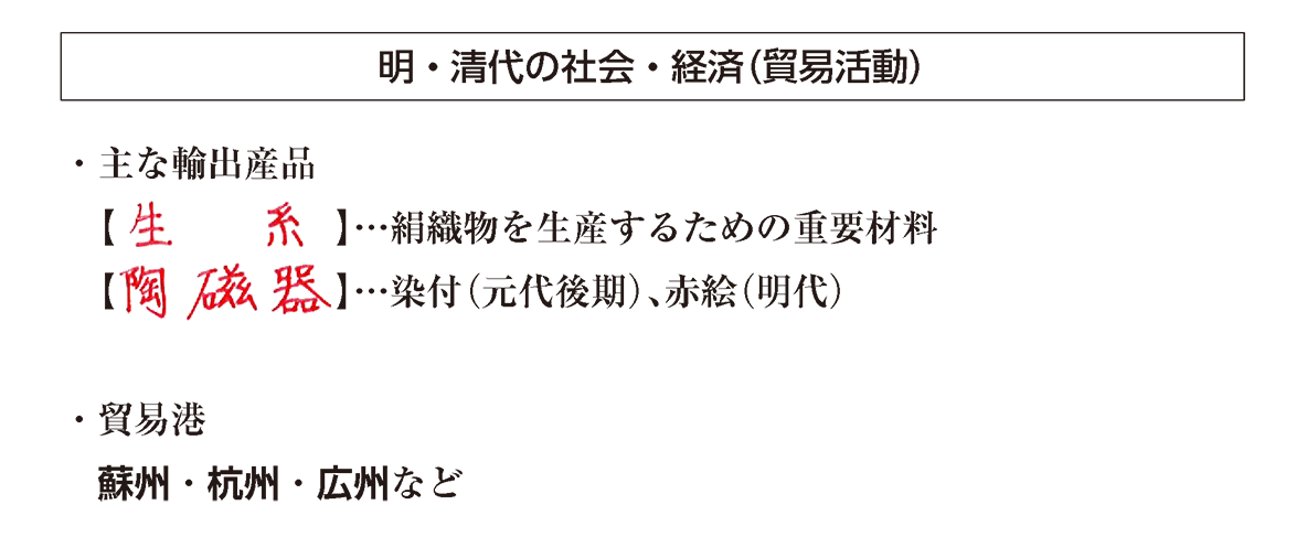 ポ3「貿易活動」の項目