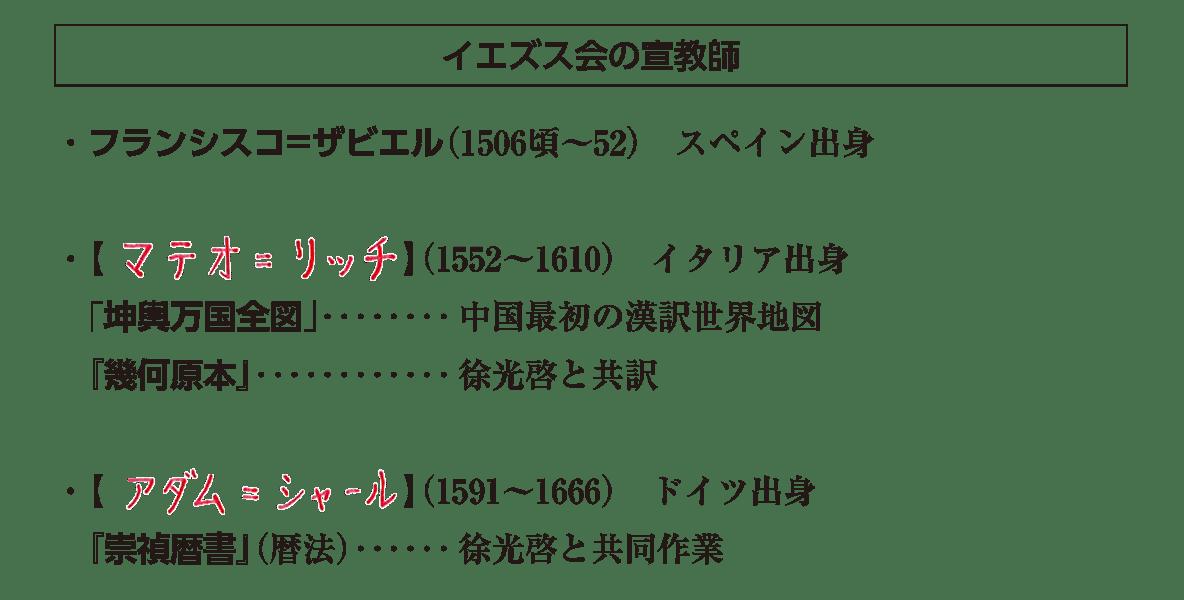 ポ3/小見出し+下部テキスト6行/~徐光啓と協同作業、まで