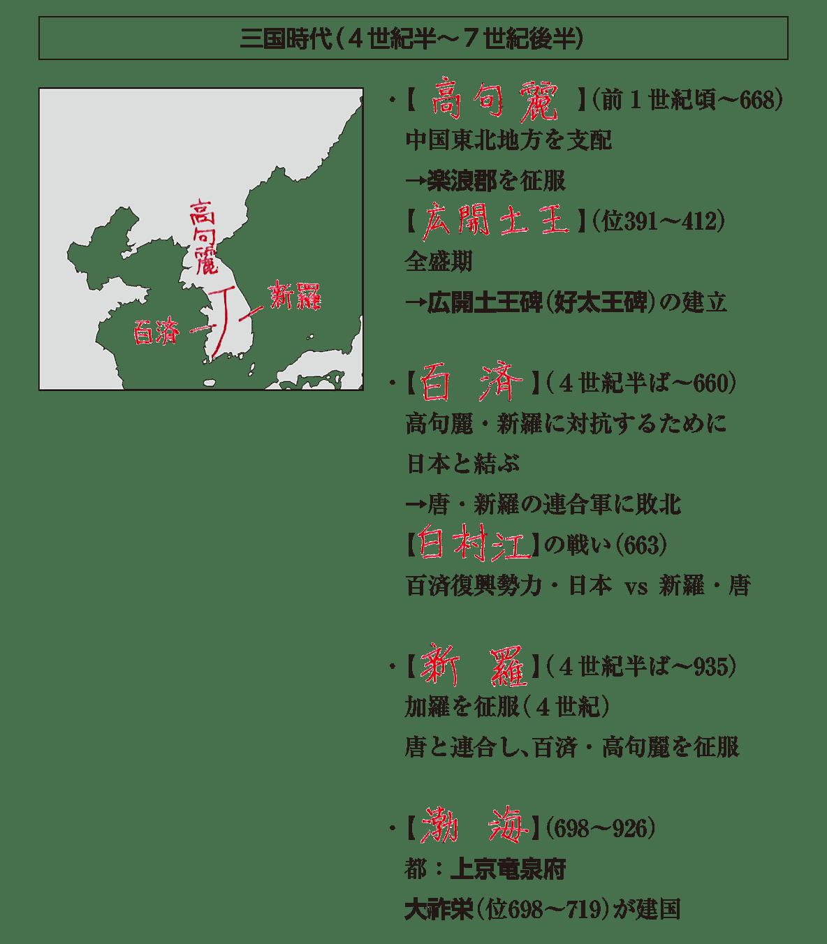 高校世界史 中国周辺地域史3 ポ2 答え全部