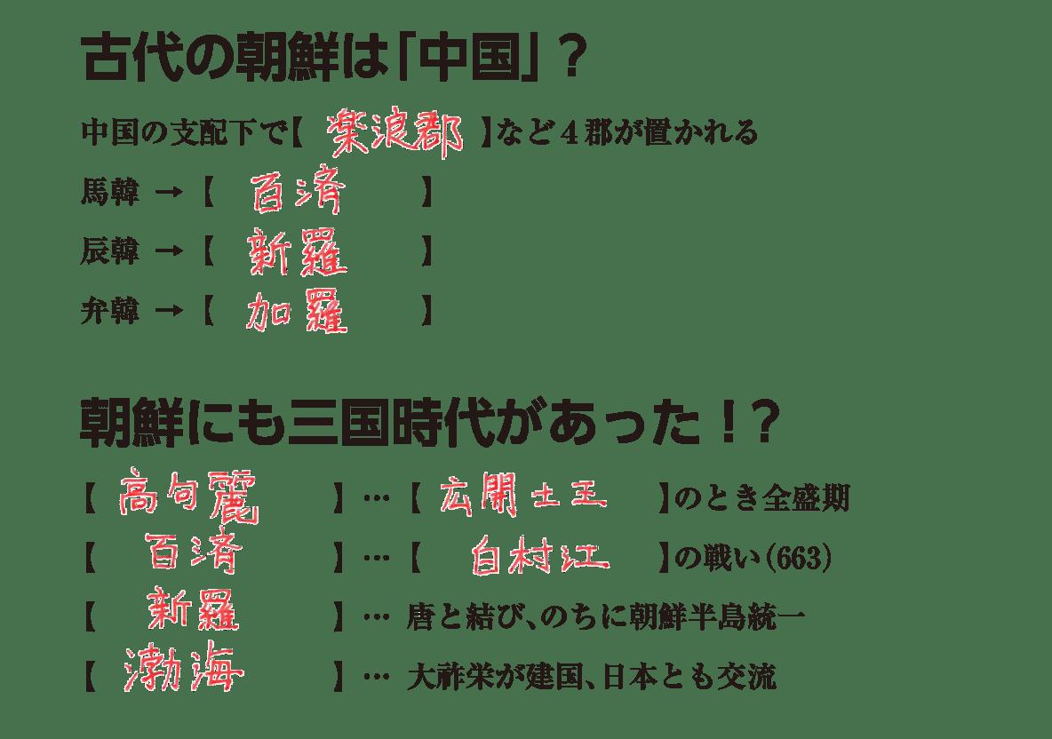 高校世界史 中国周辺地域史3 練習