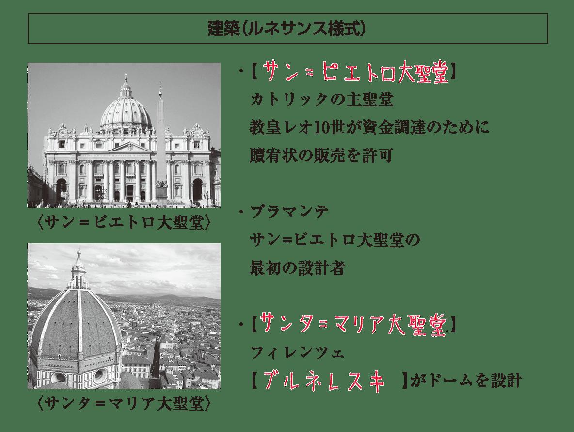 高校世界史 ルネサンス2 ポイント2 答え全部