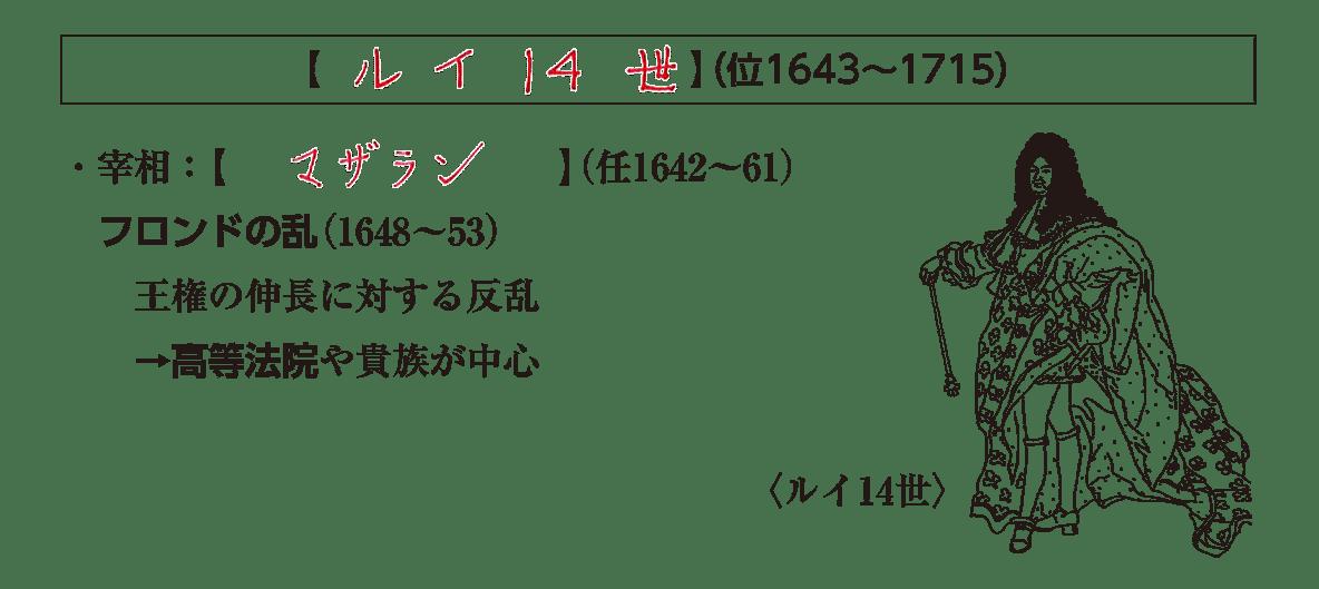「ルイ14世」の見出し+イラスト+テキスト4行/~貴族が中心