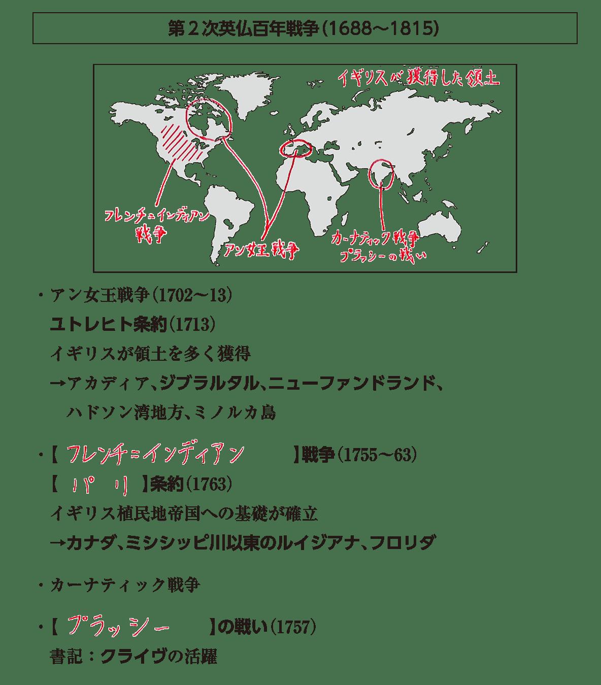 高校世界史 主権国家体制と西欧絶対王政5 ポイント3 答え全部