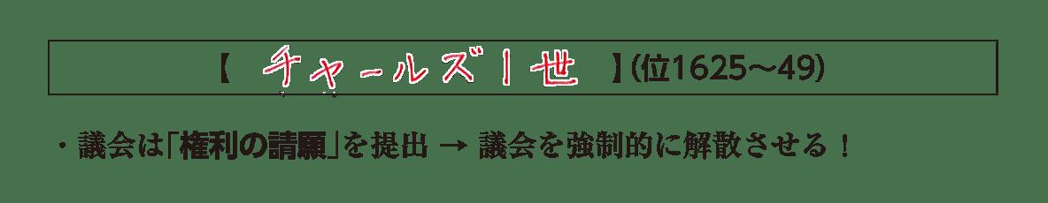 「チャールズ1世」の見出し+テキスト1行/~解散させる!/イラスト不要