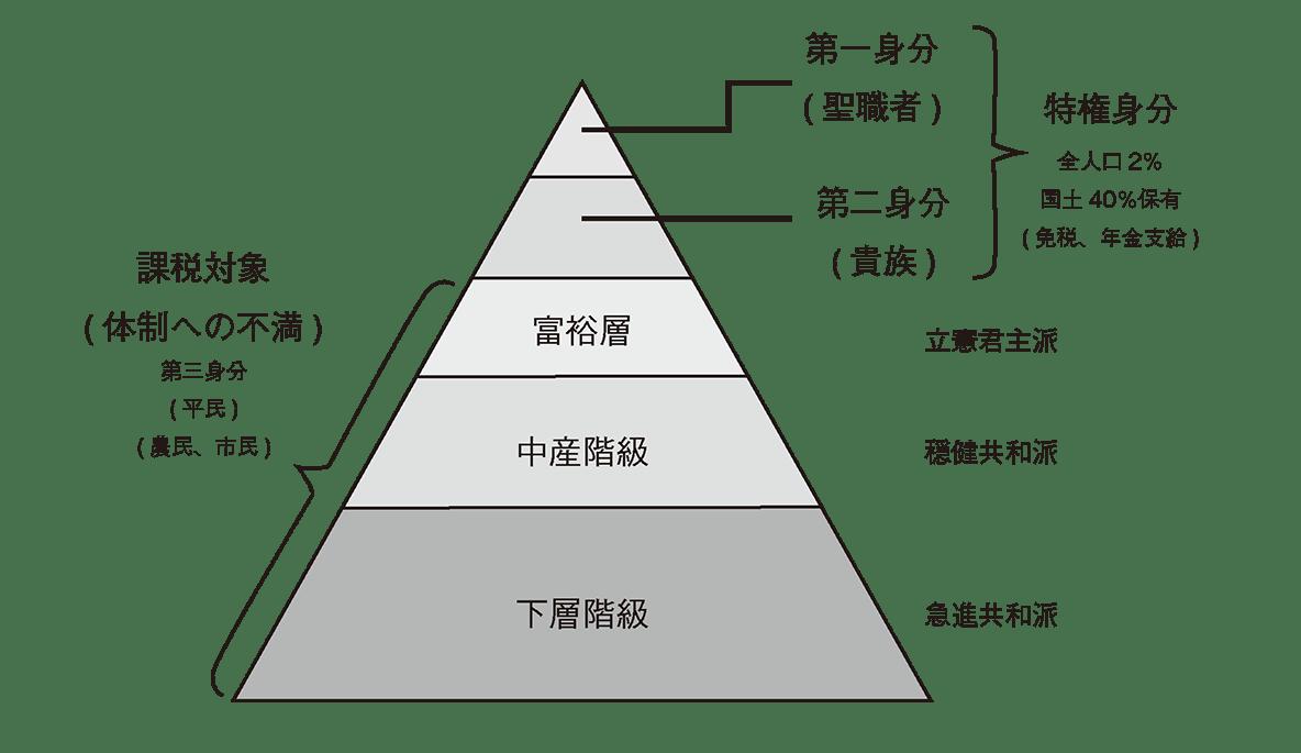 ポイント1/ピラミッド部分の説明のみ