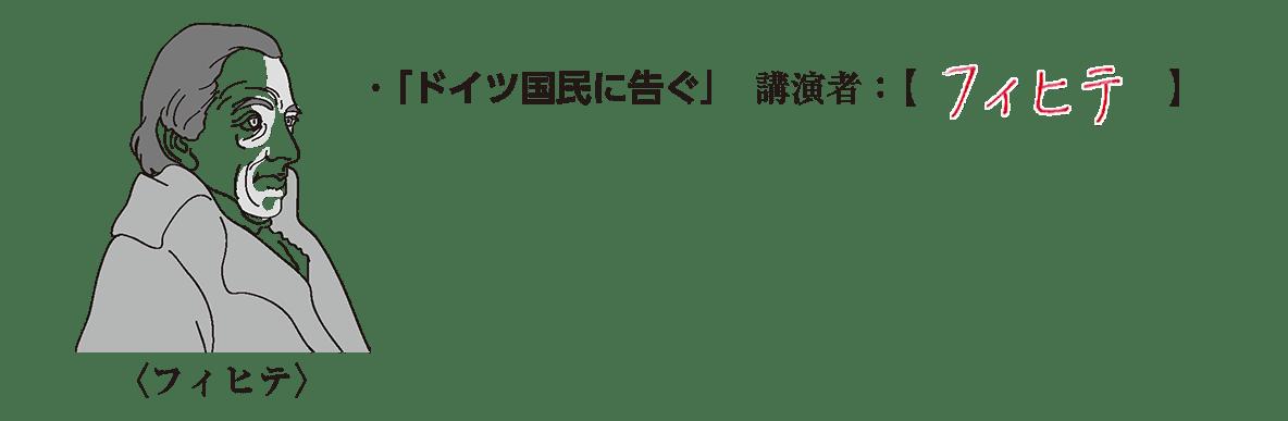 image02の続き1行+フィヒテのイラスト