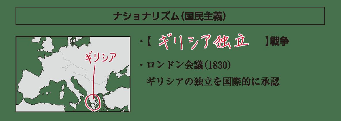 「ナショナリズム(国民主義)」見出し+地図+テキスト