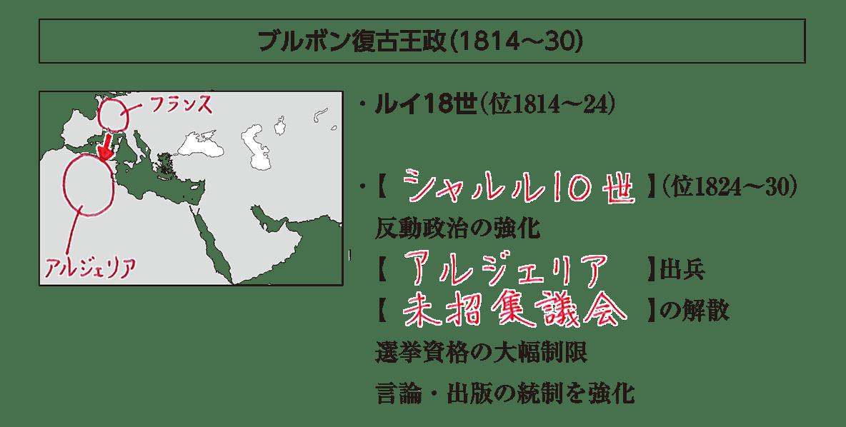 「ブルボン復古王政」見出し+地図+テキスト7行/~出版の統制を強化
