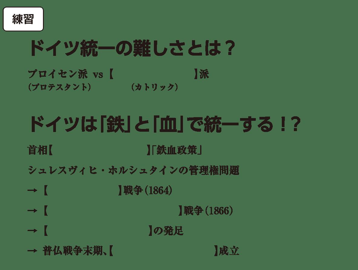 高校世界史 19世紀の欧米諸国(1)英・仏・伊・独5 練習 括弧空欄