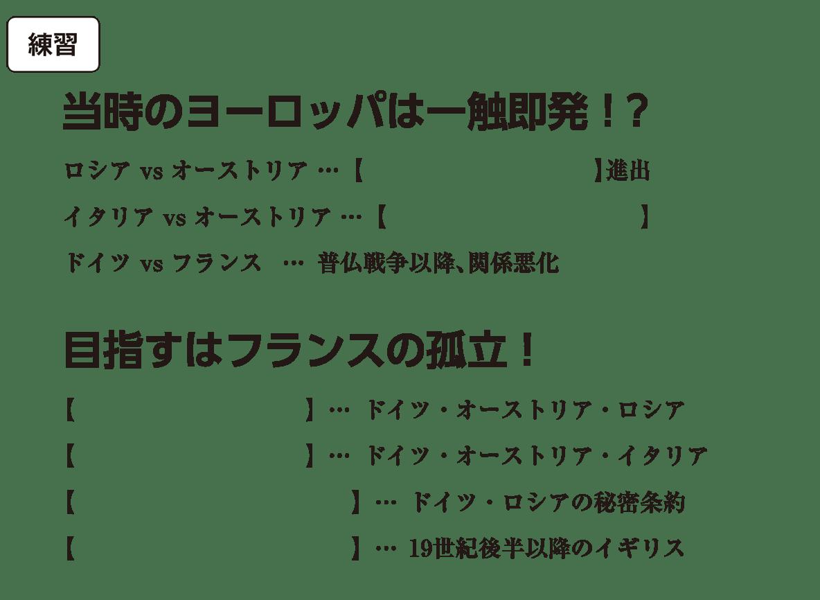 高校世界史 19世紀の欧米諸国(1)英・仏・伊・独7 練習 括弧空欄