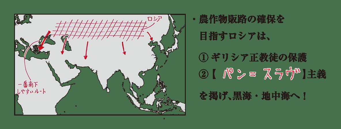 高校世界史 19世紀欧米諸国(2)1 ポイント1 答え全部