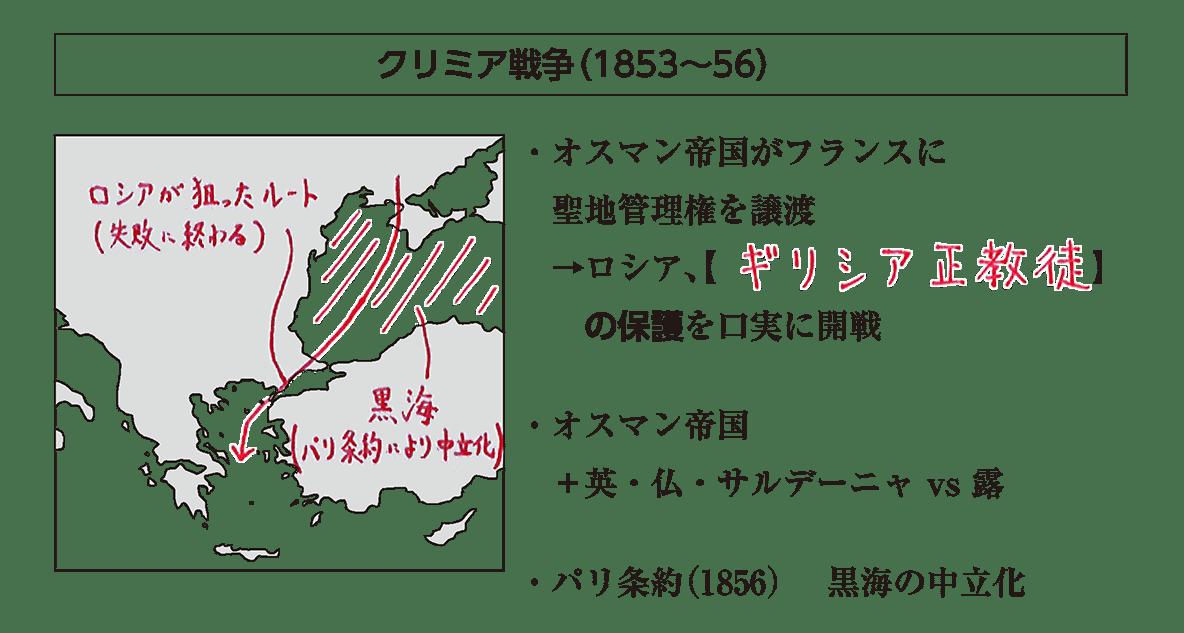 「クリミア戦争」見出し+地図+テキスト