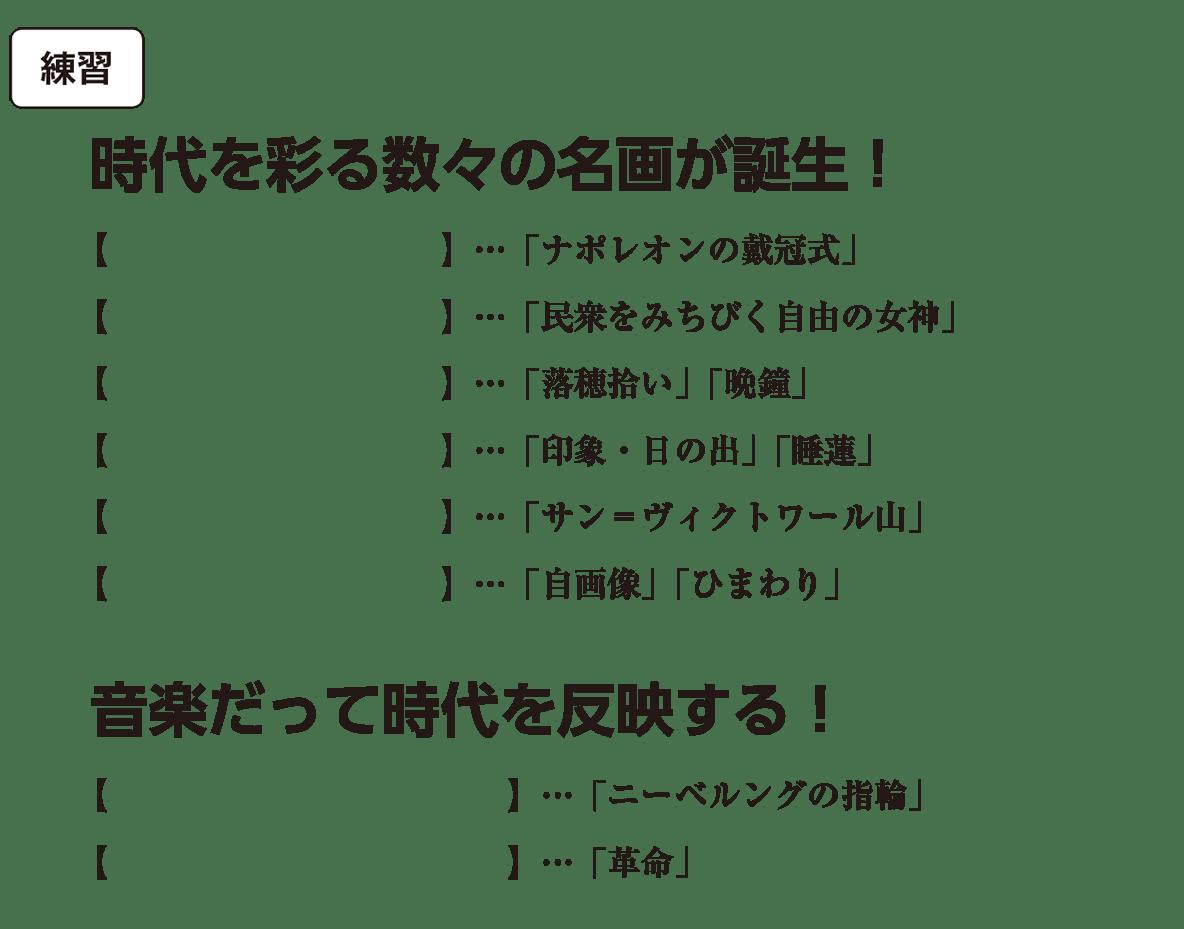 高校世界史 19世紀の欧米諸国(3)19世紀の欧米文化2 練習 括弧空欄