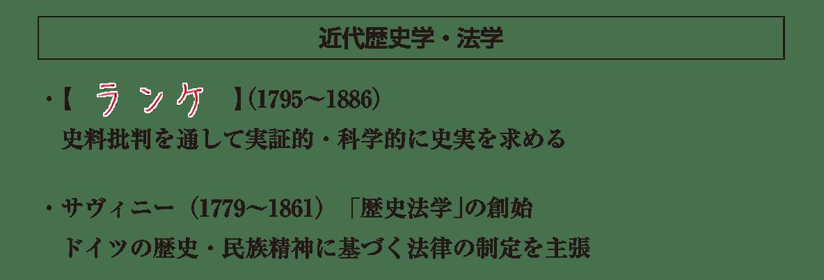高校世界史 19世紀欧米諸国(3)4 ポイント2 答え全部