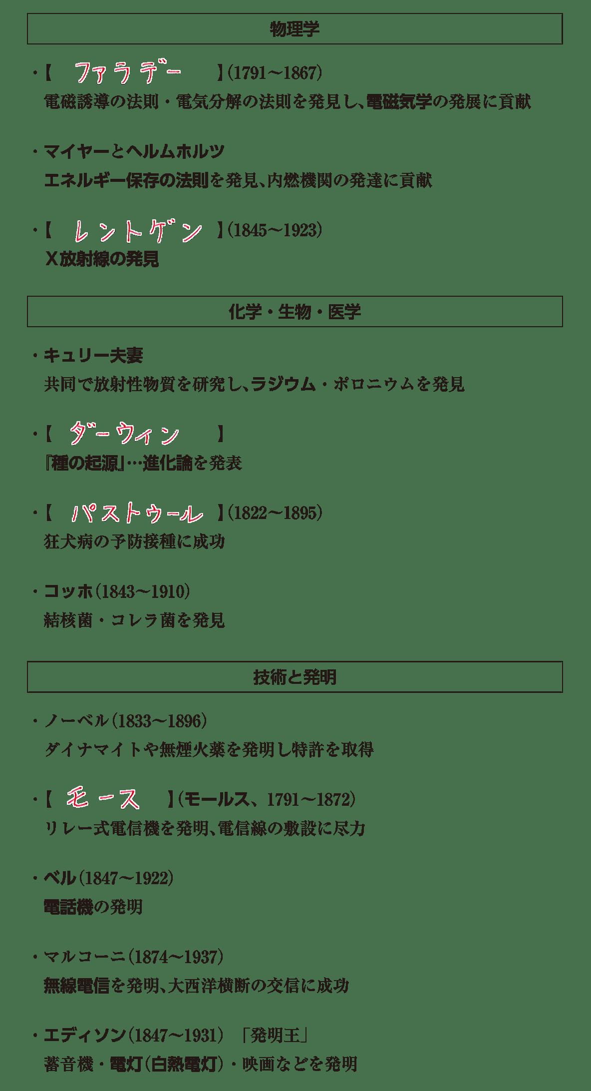 高校世界史 19世紀欧米諸国(3)4 ポイント3 答え全部