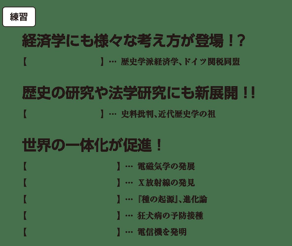 高校世界史 19世紀の欧米諸国(3)19世紀の欧米文化4 練習 括弧空欄