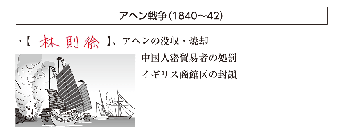 「アヘン戦争」見出し+イラスト+テキスト