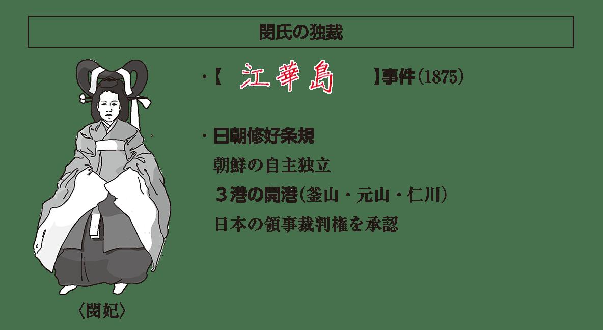 「閔氏の独裁」見出し+イラスト+テキスト5行/~領事裁判権を承認