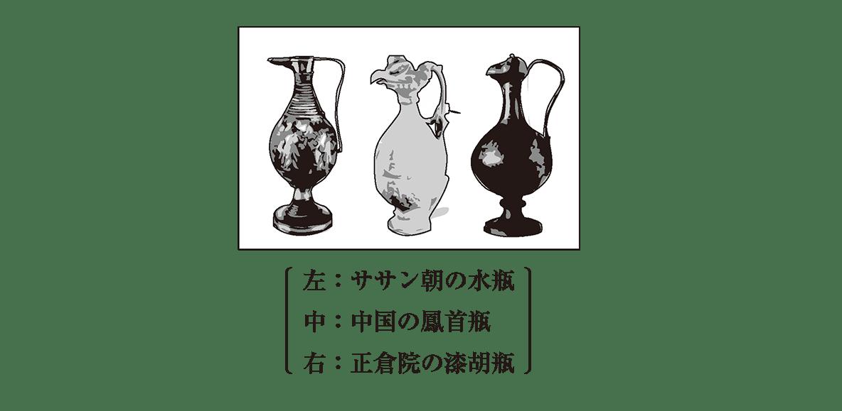 高校世界史 古代オリエント6 ポイント2の水瓶のイラストと下のキャプション