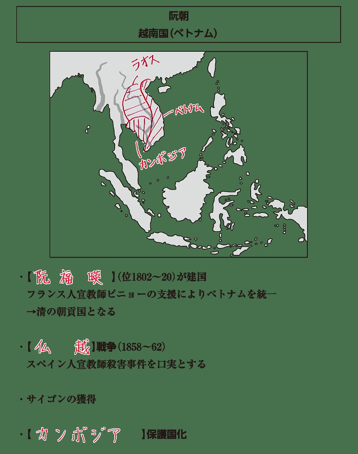 アジア諸地域の植民地化1 ポイント1 答え全部