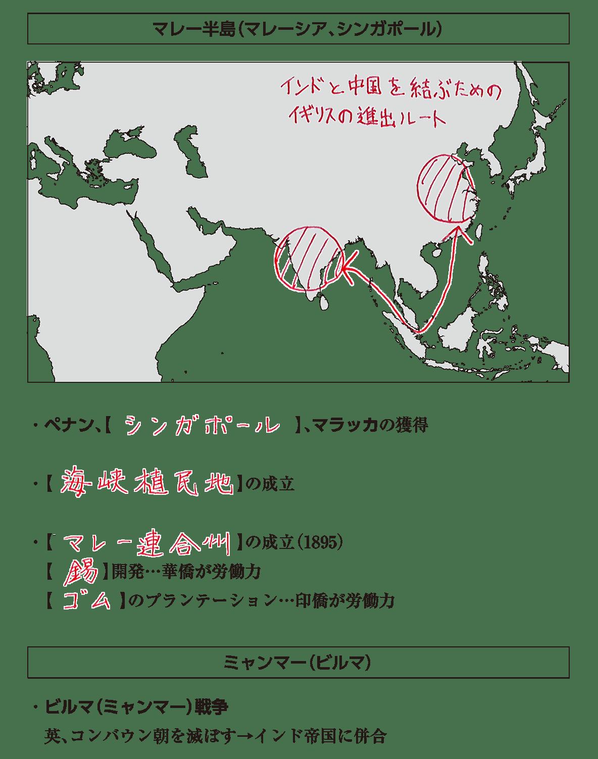 アジア諸地域の植民地化2 ポイント2 答え全部