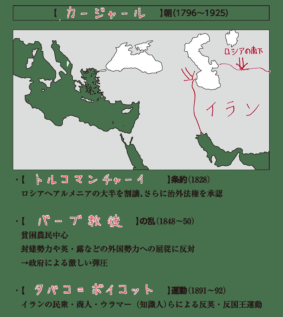アジア諸地域の植民地化6 ポイント1 答え全部