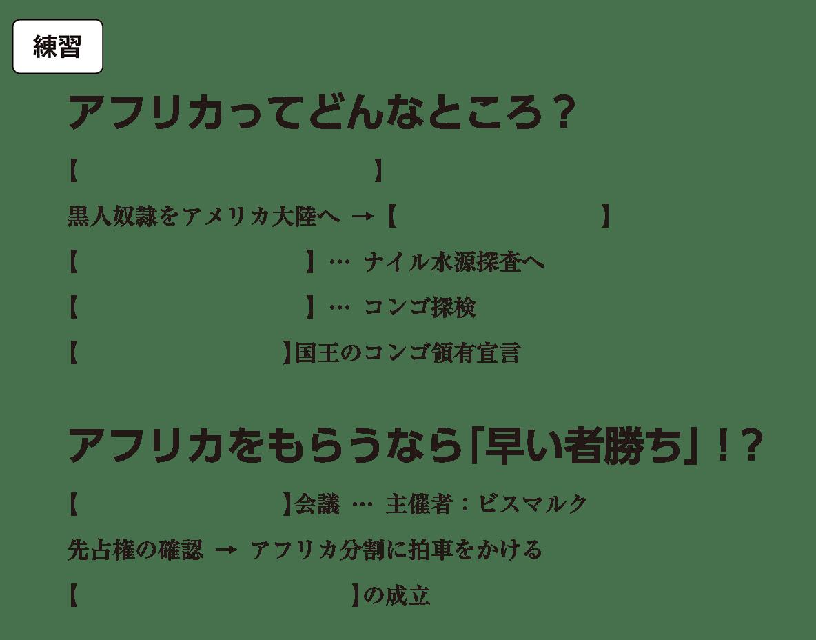 世界分割と列強の対立1 練習 括弧空欄